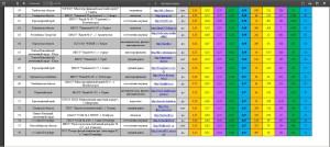 Рейтинг школ