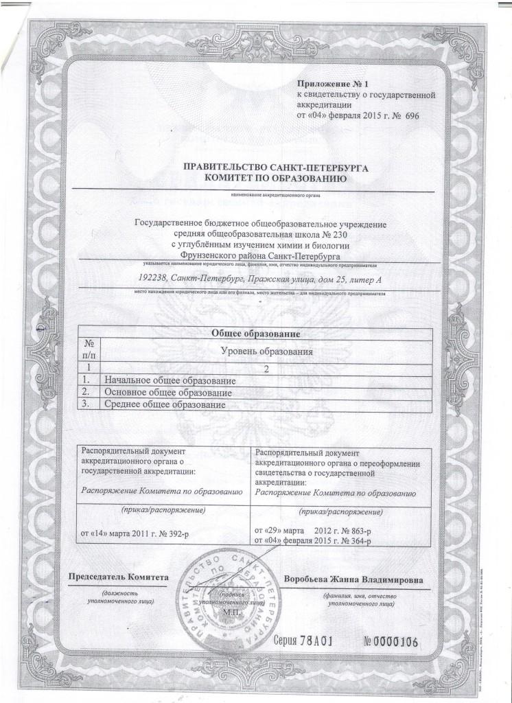 приложение к аккредитации 2015 001